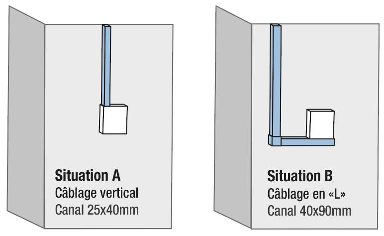 Modellaufbau HAK-o 05, Swisscom-Empfehlung